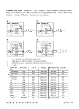 Sähkötekniset tiedot | Teknisk data | Electrical Design