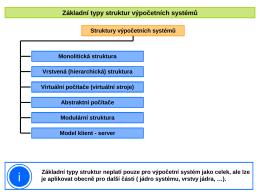 Struktura OS