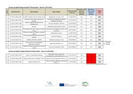 Hodnocení PO3 4.3.pdf