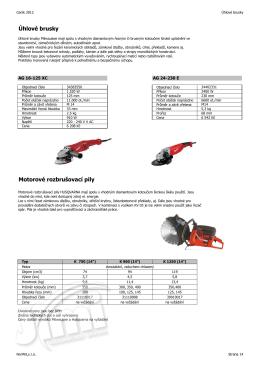 Úhlové brusky Motorové rozbrušovací pily - Katalog JIMI