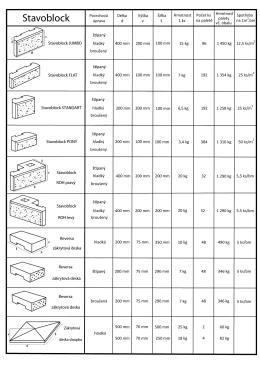 Výrobní specifikace