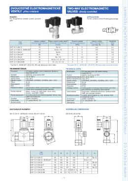 výrobce elektromagnetických ventilů a regulačnítechniky