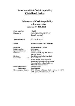 Svaz modelářů České republiky Výsledková listina
