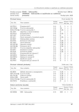 Studijní program: B1801 – Informatika Kreditní limit: 180 kr