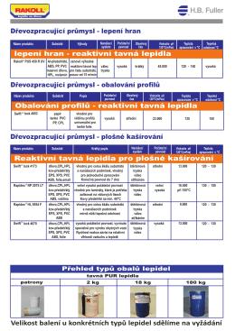 Reaktivni tavna lepidla.pdf
