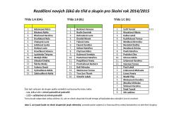 Rozdělení nových žáků do tříd a skupin pro školní rok 2014/2015