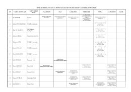 2016 ı. dönem bay vaaz ırşat programı