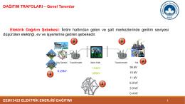 V.Sunu - Personel Web Sistemi