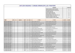 2015-2016 SEZONU C GRUBU ERKEKLER 2.LİG FİKSTÜRÜ