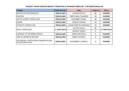 Aksaray Teknik Bilimler Meslek Yüksekokulu