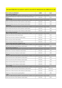 2015-2016 öğretim yılı bahar yarıyılı lisansüstü
