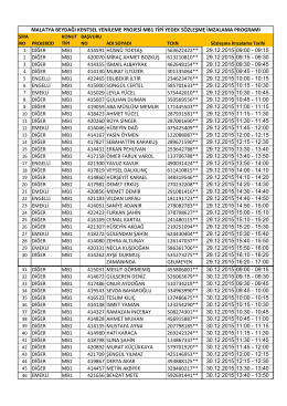1 diğer mb1 414591 hüsnü toktaş 563622422** 29.12.2015