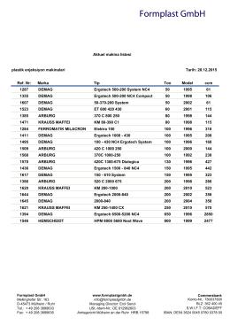 Aktuel makina listesi Tarih: 22.12.2015 plastik
