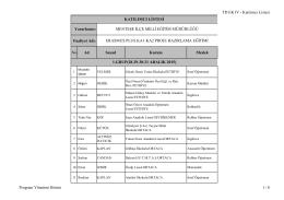 TD EK IV - Katılımcı Listesi No Ad Soyad Kurum Meslek MENTEŞE