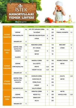 anaokulları yemek listesi