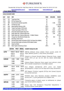 Piyasa Yorumu - Turkborsa.net