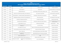 2016 Türkiye` deki Önemli Uluslararası Fuarlar (İşbu listedeki