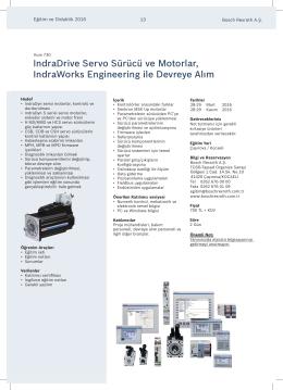 IndraDrive Servo Sürücü ve Motorlar, IndraWorks
