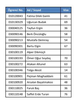 mat202e vize notları