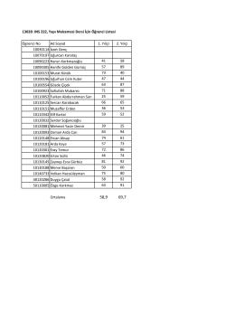 13028: INS 222, Yapı Malzemesi Dersi İçin Öğrenci Listesi Ögrenci