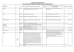 SOSYAL BİLİMLER ENSTİTÜSÜ 2015-2016 EĞİTİM