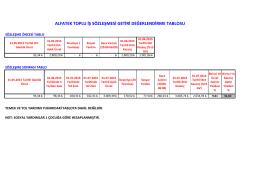 alfatek toplu iş sözleşmesi getiri değerlendirme tablosu - Tes-is2