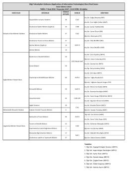 Bilgi Teknolojileri Kullanımı (Application of Information Technologies
