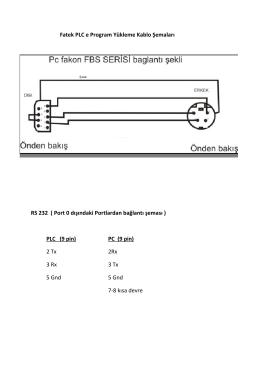 Kablo Bağlantı Şemaları