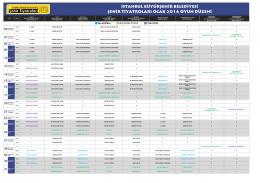 2015-2016 Sezonu Ocak Ayı Oyun Düzeni