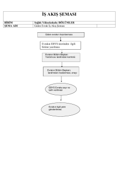 Sağlık Yüksekokulu/Bölümler Giden/gelen Evrak İş Akış Şeması