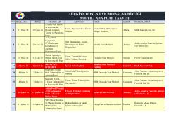 türkiye odalar ve borsalar birliği 2016 yılı ana fuar takvimi