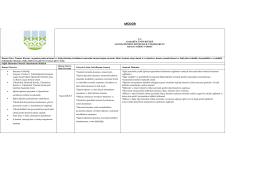 hassas görev formları - sağlık hizmetleri meslek yüksek okulu