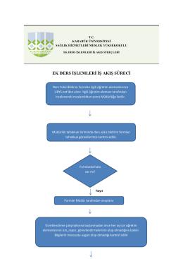 Ek Ders İş Akış Şeması - Karabük Üniversitesi