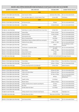 bilecik il milli eğitim müdürlüğü resmi bayramlar ve haftalar ile ilgili
