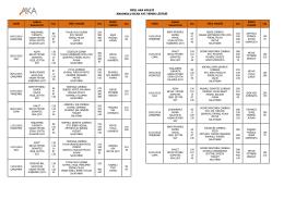 özel aka koleji anaokulu ocak ayı yemek listesi tarih sabah kahvaltısı