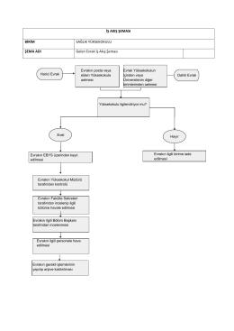Sağlık Yüksekokulu Giden/gelen Evrak İş Akış Şeması