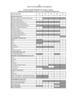 tc recep tayyip erdoğan üniversitesi 2015-2016 eğitim