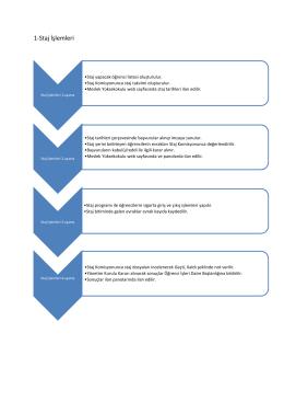 Staj İşlemleri İş Akış Şeması