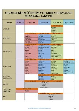2015-2016 GRUP YARIŞMA TARİHLERİ VE YERLERİ