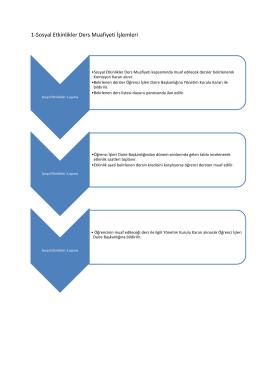 1-Sosyal Etkinlikler Ders Muafiyeti İşlemleri