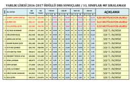 11. sınıf sonuçları mf sıralaması