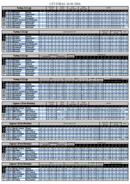 FUDBAL 16.01.2016 - Top Bet Solutions