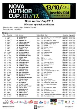 Nova Author Cup 2012 Oficiální výsledková listina