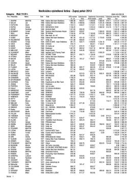 Celkové poradie 2013