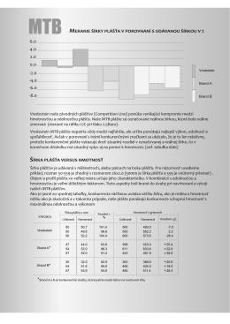 Porovnanie šírky a hmotnosti