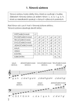 (4. ročník na výšku - 27.4.2012