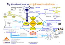 Slovník IPMA+Myšlienková mapa.pdf
