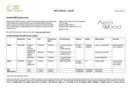 WPC Centrum – cenník AeroWood WPC terasové dosky