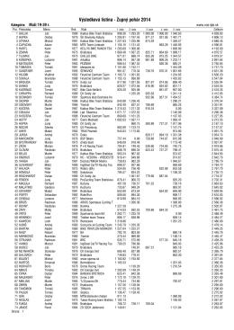 Výsledková listina - Župný pohár 2014