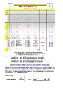 MERIDA Road Cup 2014
